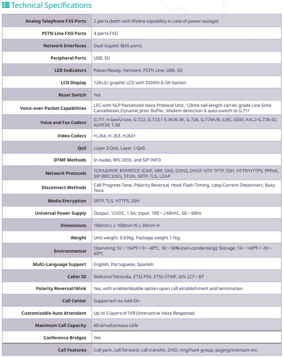 ISSABEL TECHNICAL SPECIFICATIONS